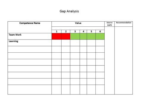 Gap Analysis Template 40 gap analysis templates exmaples word excel pdf