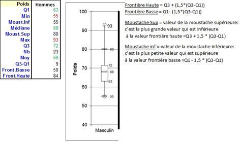 diagramme en boite en ligne partie 2 forum math 233 matiques 526437