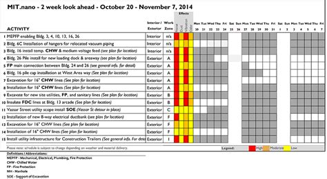 2 Week Look Ahead Schedule Template 10 17 Construction Forecast Mit Nano