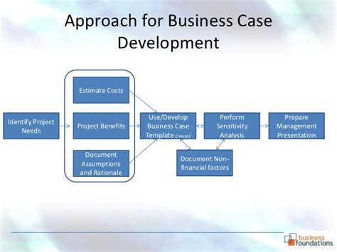 powerpoint templates business case images powerpoint