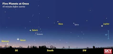 marte y venus salen juntos libro e ro cinco planetas aparecen juntos en el cielo