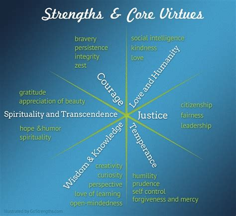 lighter as we go virtues character strengths and aging books character strength lessons gostrengths