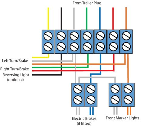 wire electrical wiring diagram get free image about