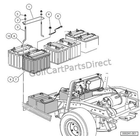 club car electrical diagram free engine image