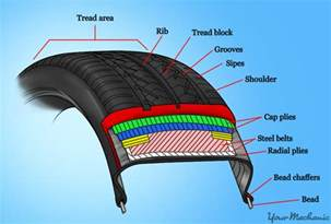 Car Tire Patch How Does It Last How To Put A Patch On A Punctured Tire Yourmechanic Advice