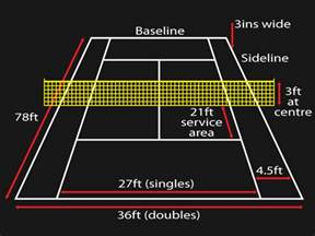 tennis 2 get fit