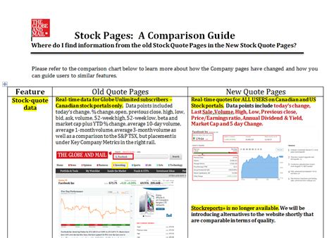 November 2017 | Stock Quote Pages Comparison: Old vs. New ... Globe And Mail Stock Quote