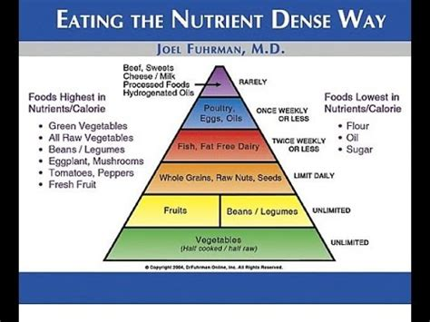Teh Diet nutritarian diet the world s best diet