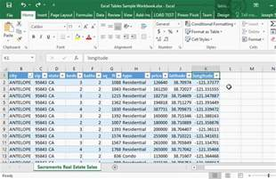 excel tables spreadsheets made easy
