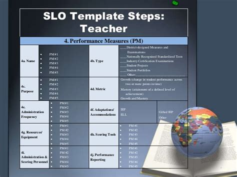 slo template slo template steps 4 and 5