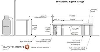 square pit dimensions pit dimensions pit ideas