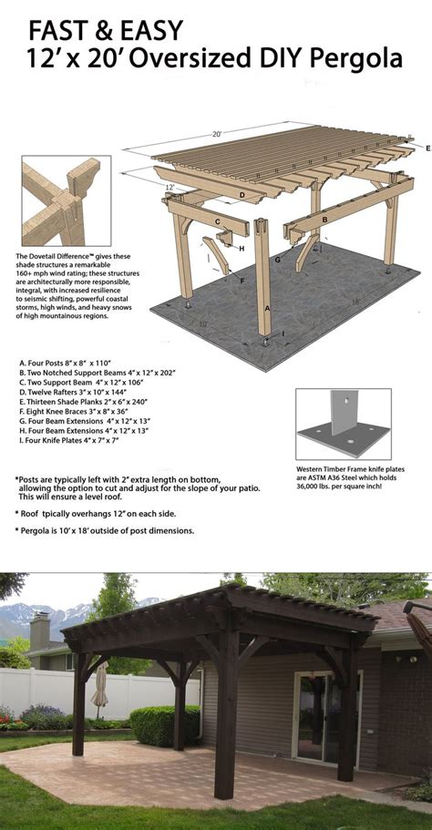 How Much To Build A House In Michigan 25 best ideas about tarp shade on pinterest sun shade