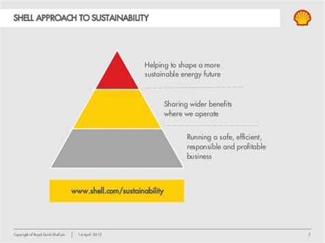 Socially Responsible Investors Briefing In London April Royal Shell Ppt