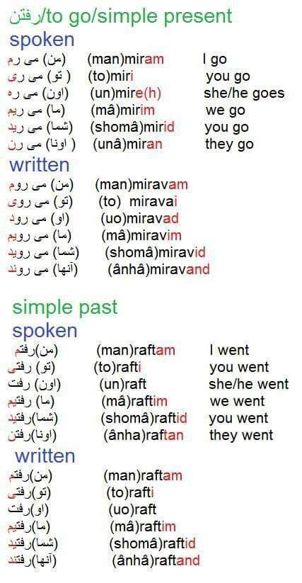 farsi language the 25 best dari language ideas on