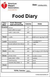 diabetic diary template best photos of weight watchers food diary template