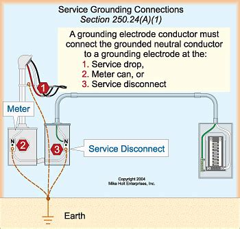 grounding vs bonding part 3 of 12 electrical