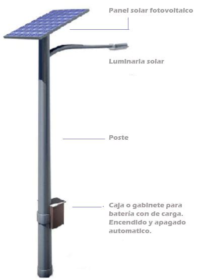 imagenes de luminarias urbanas luminarias solares para alumbrado publico