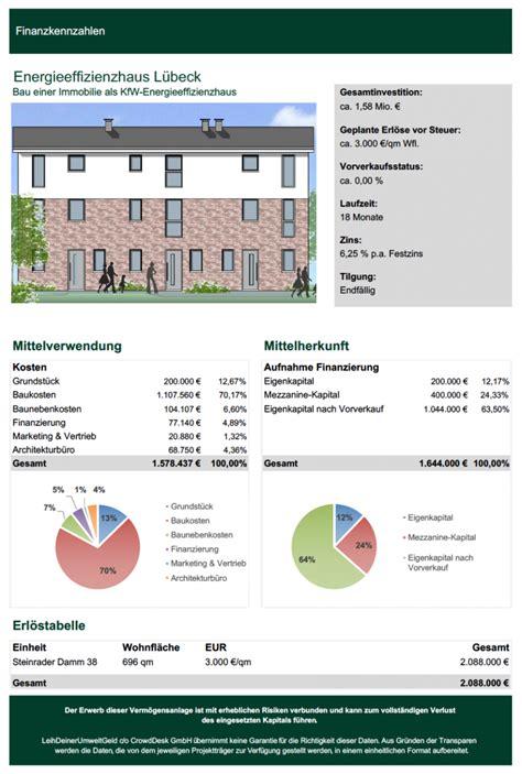 Kfw Energieeffizienzhaus by Energieeffizienzhaus L 252 Beck Leihdeinerumweltgeld