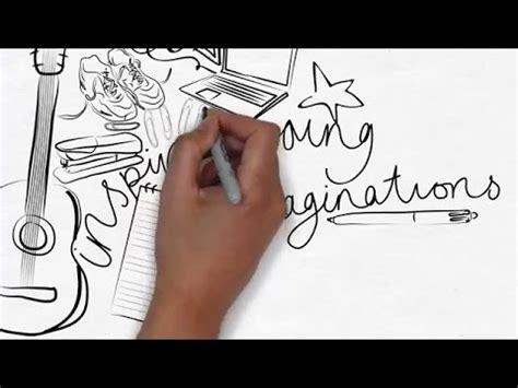 tutorial para videoscribe tutorial videoscribe win mac principiantes kharasach