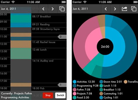 Time Management Apps For Mba by Manage Your Time On The Iphone With Fathm Touchmyapps