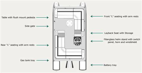 pontoon trailer wiring diagram pontoon get free image