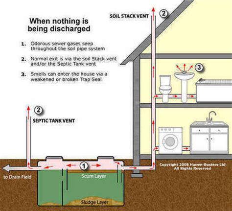 septic tank odor in bathroom vent pipe smell in bathroom image bathroom 2017
