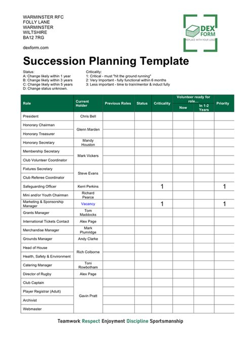 Succession Planning Template In Word And Pdf Formats Succession Planning Template Free