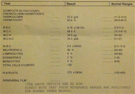 elevated alt in dogs is vomiting and has elevated liver enzymes ask a vet