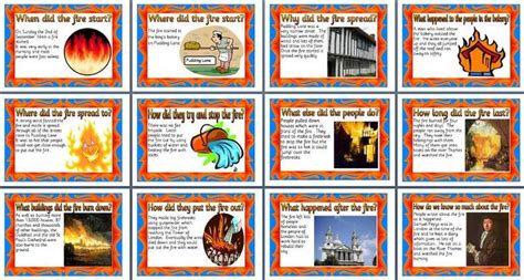 ks2 themes and conventions great fire of london timeline ks1 y2 social studies