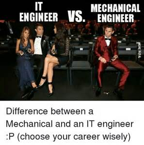 Mechanical Engineer Meme - akshay vaishnav quora