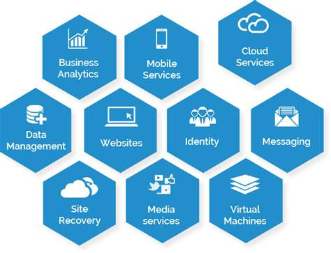 Windows Azure Cloud Services   Azure Cloud Computing Solutions   Algoworks