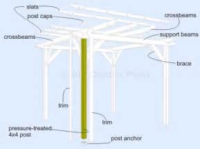 Pergola Blueprints Free by How To Build A Pergola Simple Design Free Plans