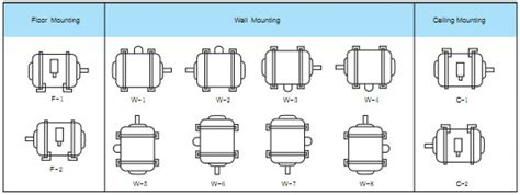 types of electric motor mounts top nema insulation class chart images for tattoos