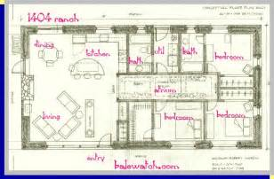 House Plans Less Than 2000 Square Feet In Kerala 1501 2000 Square Feet House Plans Foot Best House Design