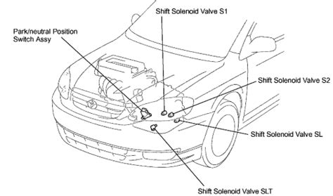 P0741 Toyota Corolla 2005 P0741 Toyota Where Is The Sensor And What Does It Look