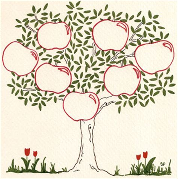 family tree template for mac как сделать коллаж семейное древо