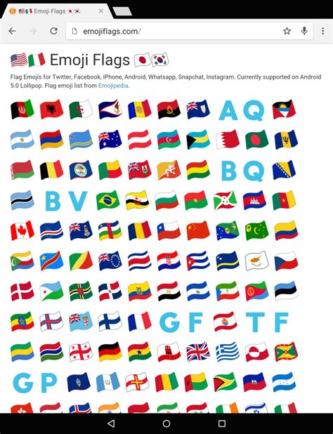 emoji emoji flags showing in color on android