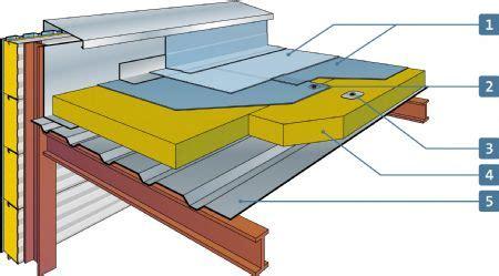 prix toiture bac acier 3295 toiture bac acier maison stunning toiture bac acier