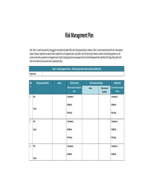 risk management plan template free download