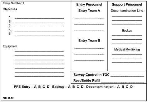 Fm 3 11 22 Appendix P Incident Action And Site Safety And Health Plan Army Plan Template