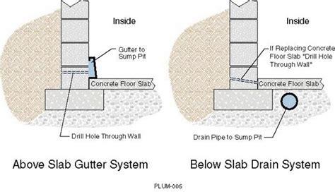 types of basements guaranteed basement basement problems