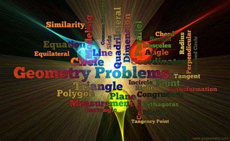 Alg Excel Top 17 best images about word cloud on business