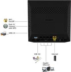 R6300 wifi routers networking home netgear