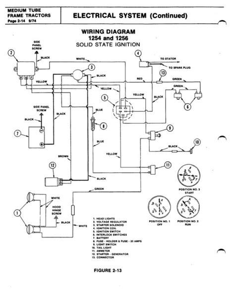 diagram bolens tractor forum gttalk