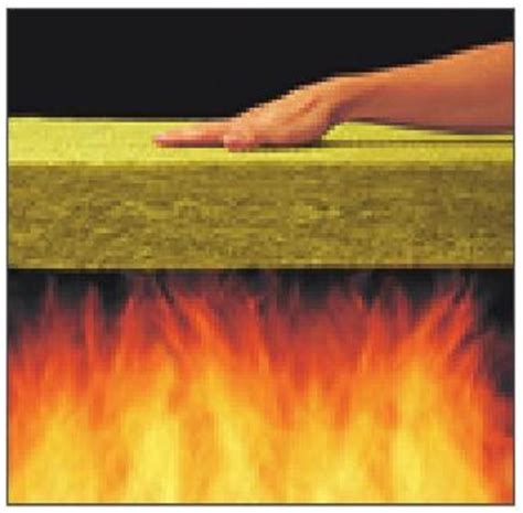 Non Combustible Materials For Fireplace by Roxul Soundproofing Insulation