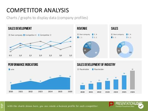 competitor analysis template powerpoint competitor analysis ppt slide template