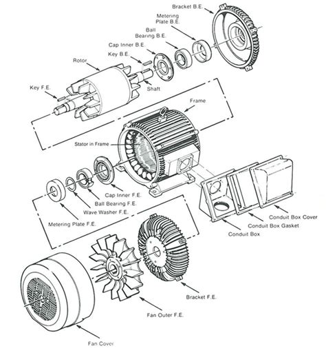 electric motor parts diagram ac motor parts diagram 22 wiring diagram images wiring