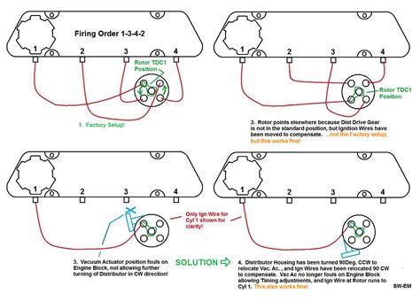 wiring diagram for points ignition www 123wiringdiagram