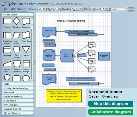 gliffy floor plan 25 best online tools to create your own infographics 2014