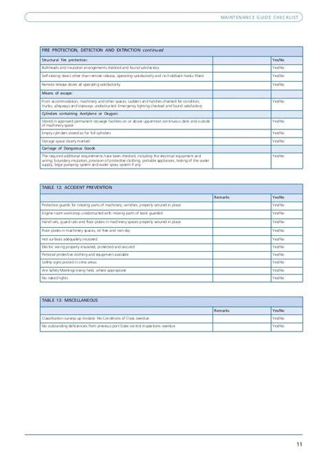 Maintenance Guide Checklist Rev1 Door Checklist Template